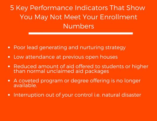 5 KPIs For Non Meeting Enrollment Goals (2)